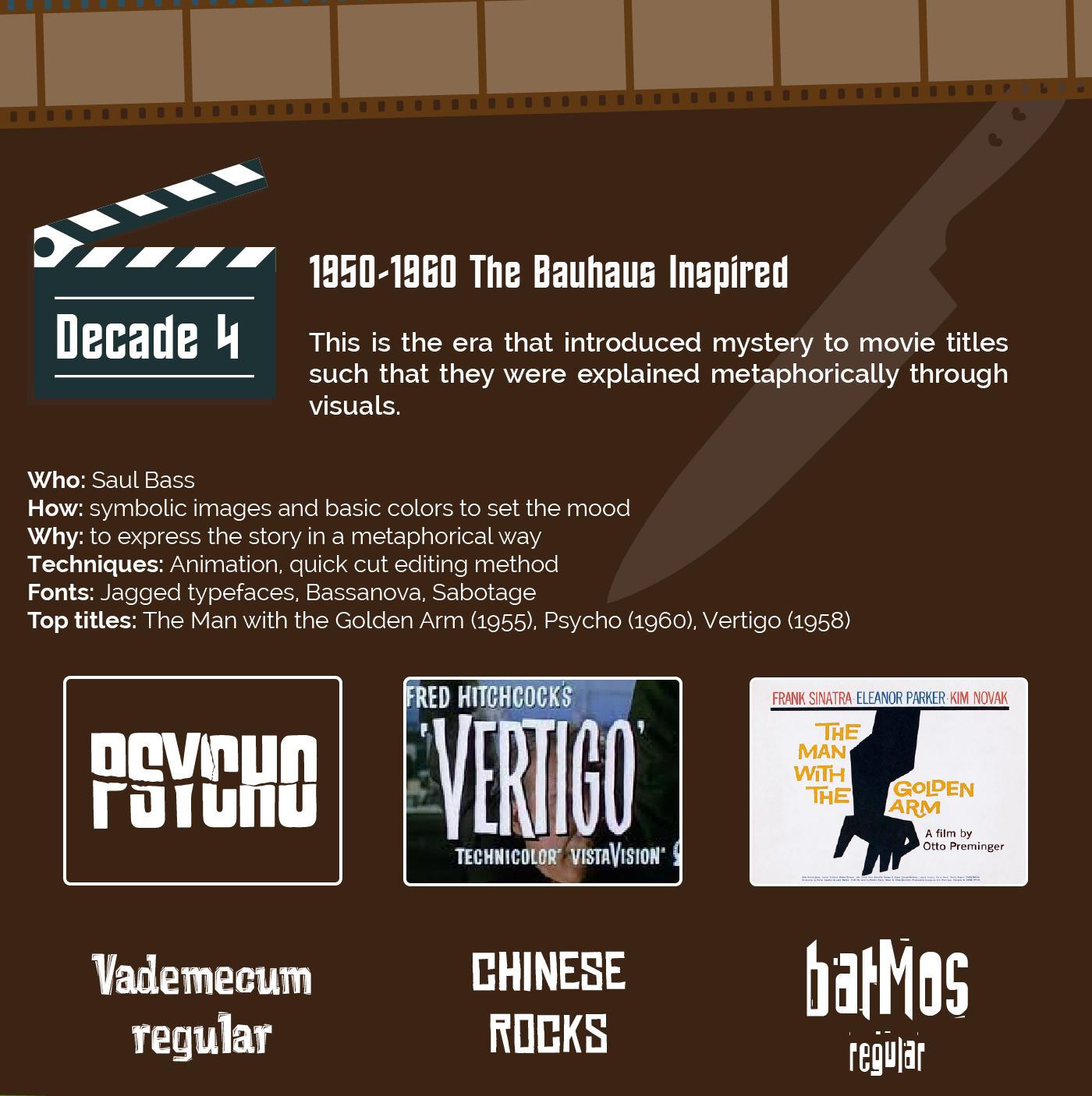 Film isimlerinin yazı tiplerinde yıllara göre değişim
