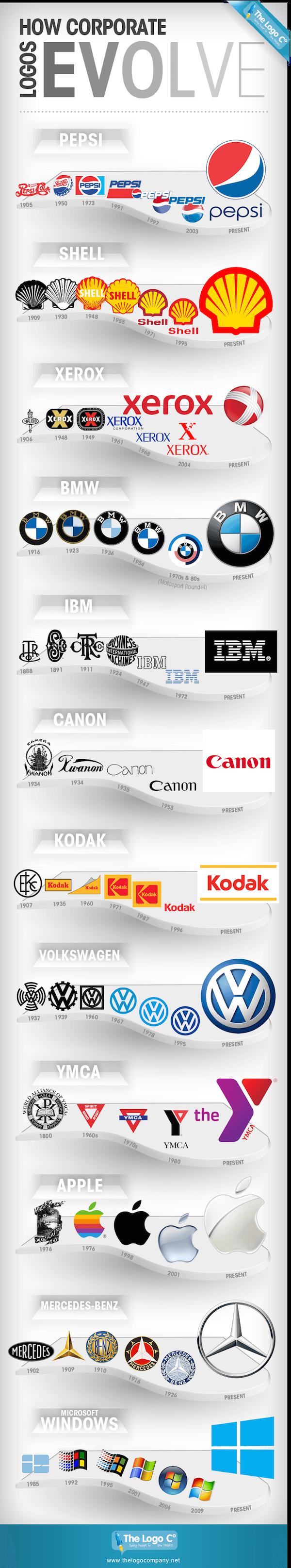 klasik-logolar