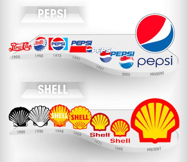 12 klasik logonun yıllar içindeki evrimi