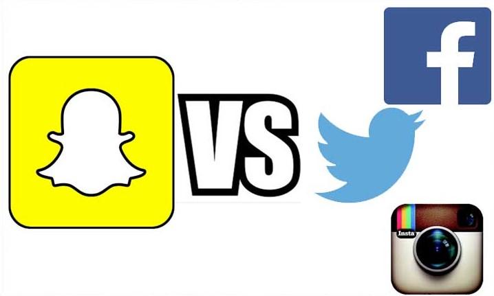 Snapchat, Instagram ve Facebook'u solladı