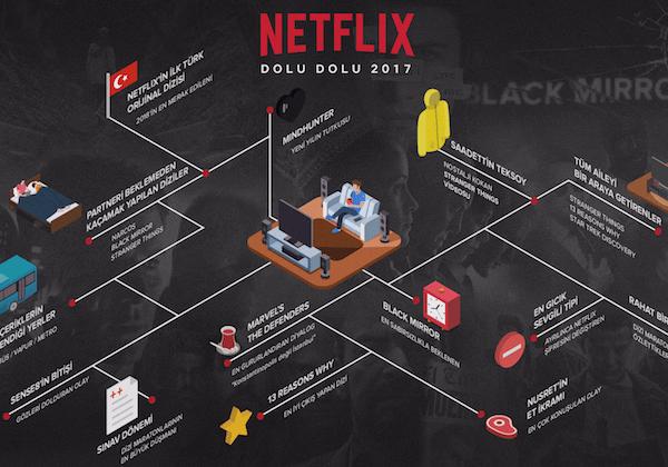 2017'de Netflix'te ne izledik?